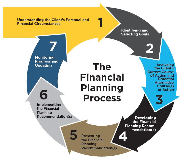 Our process graphic.png